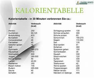 Sport Kalorienverbrauch Berechnen : wie viele kalorien werden t glich von einem menschen verbraucht ~ Themetempest.com Abrechnung