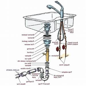 Fire Engine Plumbing Diagram Fire Engine Tires Wiring Diagram