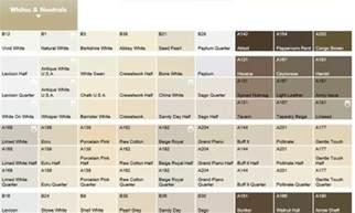 wandfarbe fã r badezimmer farbpalette wandfarben chagner speyeder net verschiedene ideen für die raumgestaltung