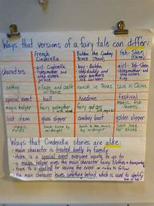 Comparing Versions Of Cinderella Anchor Chart Reading