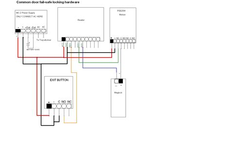 common door kit for hotels magnetic lock fail safe maglocks