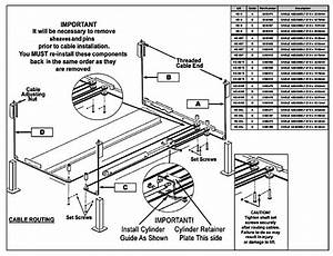 File  Bendpak Lift Wiring Diagram