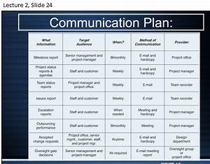 communication plans examples With social media communication plan template
