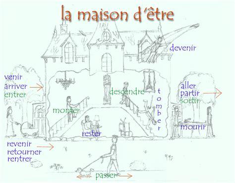 Welche Verben Werden Im Französischen Mit être Gebildet