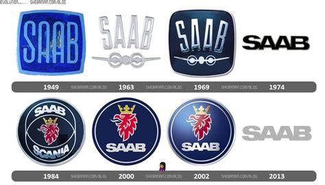 Logo Evolution Saab