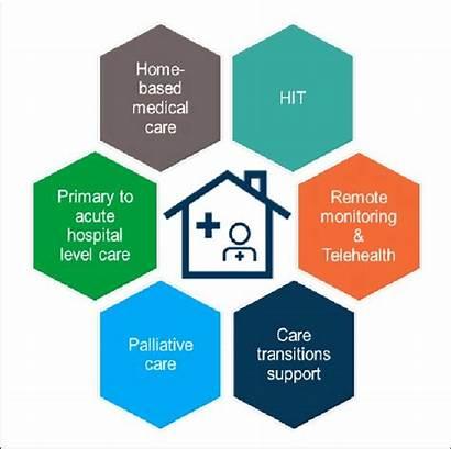 Health Agencies Future Capabilities Avalere Technology Note