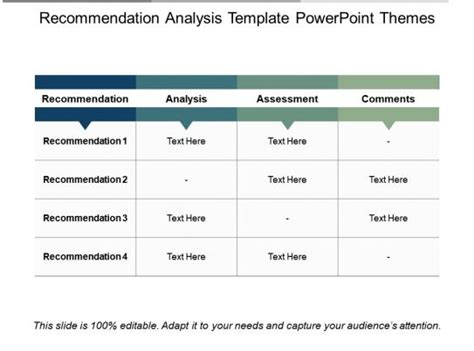 recommendation analysis template powerpoint themes