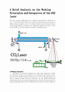 A Brief Analysis On The Working Principles And Categories Of The Co2