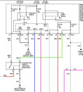 xterra fuse box diagram xterra transmission wiring diagram