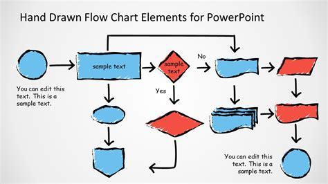 hand drawn flow chart template  powerpoint slidemodel