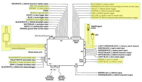 Car Remote Starter Installation Steps