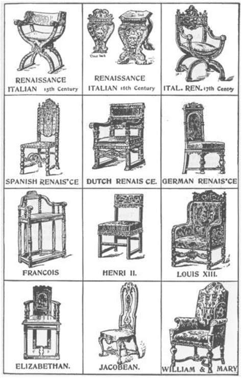 types of chairs in india the 40 styles of chairs chester dwars