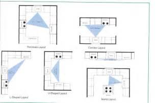 small l shaped kitchen small l shaped kitchen layout