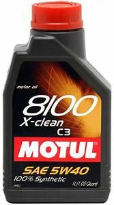 Quelle Audi A3 Choisir : quelle huile choisir a3 8l 1996 2003 forums audi passion ~ Medecine-chirurgie-esthetiques.com Avis de Voitures