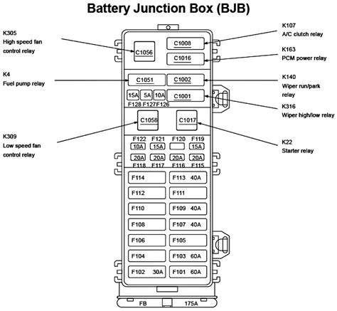 Ford Taurus Fuse Box Diagram Wiring