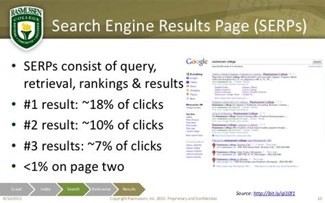Optimising Search Engine Results by Search Engine Optimization For Beginners