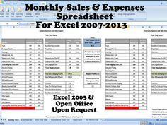 cogs worksheet excel template cost  goods sold