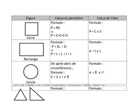 comment calculer la surface d une chambre comment calculer un perimetre