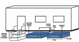 17 Decorative Mobile Home Plumbing Diagram