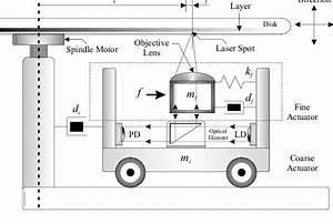 Wiring Diagram For Internal Hard Drive