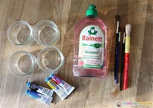 Peinture Argentée Spéciale Miroir : peindre sur un miroir gouache produit vaisselle ~ Dailycaller-alerts.com Idées de Décoration
