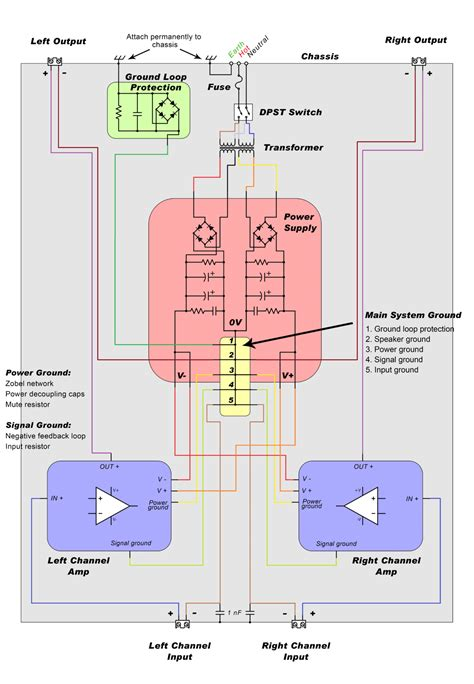 How Design Build Amplifier With The Tda