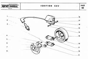 Kinetic Moped Wiring Diagram