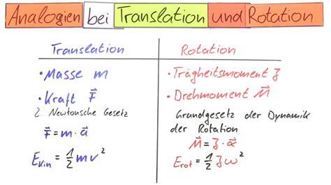 Analogien Bei Translation Und Rotation  Physik Online Lernen