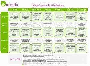 Menus diarios para diabeticos tipo 2 Comiendo dieta correcta