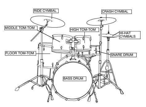 Drum Set « Drum Lesson