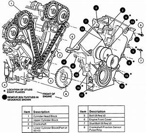 1999 Ford Taurus Timing Belt Or Chain