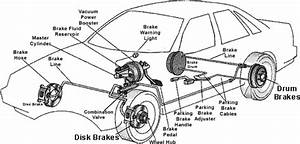 Pin On Vehicle System Diagrams