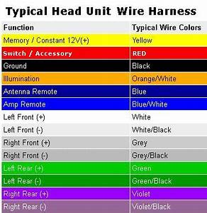 Car Stereo Wiring Color Guide : how to power a car stereo with a computer power supply 100 ~ A.2002-acura-tl-radio.info Haus und Dekorationen