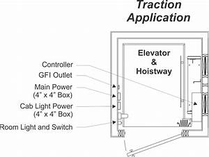 Electrical Requirements  U2013 Residential Elevators   Home