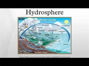 Hydrosphere - YouTube