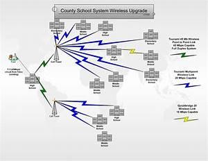 Wireless Networking  Wireless Wan