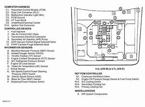 2004 Chevy Silverado Fuse Box Diagram  U2014 Untpikapps