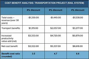 template free download cost benefit analysis example With project management cost benefit analysis template
