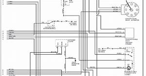 Wiring Diagram Jeep Cherokee 1995
