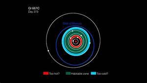 Rappresentazione artistica delle orbite dei pianeti nel ...