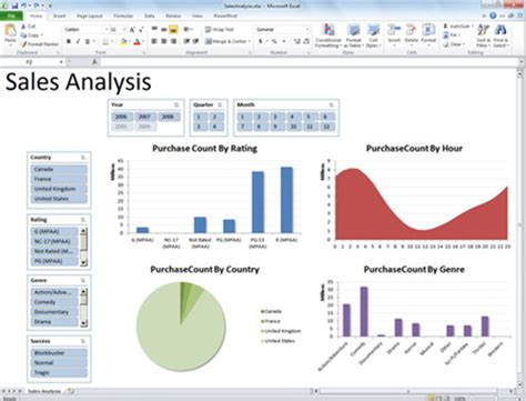 enterprise reporting business intelligence solutions