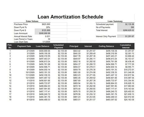 24 free loan amortization schedule templates ms excel