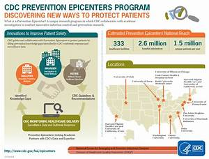 Controversies in Hospital Infection Prevention: CDC ...