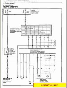Suzuki Jimny Service Manual