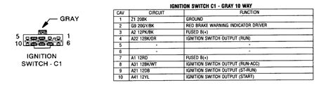 Need The Wiring Diagram For Ignition Plug