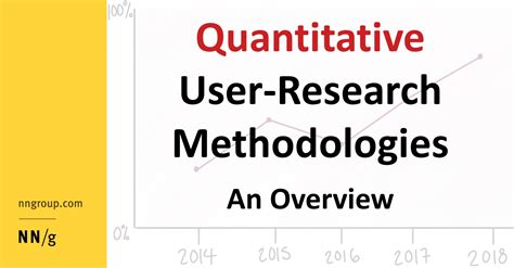 quantitative user research methodologies  overview