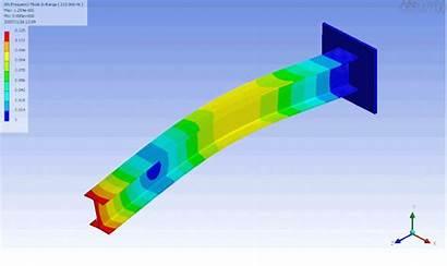 Beam Finite Element Analysis Mode Fea Eigenfrequenz