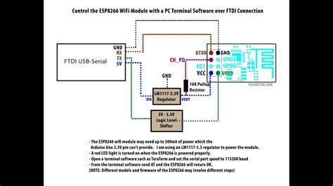 wire  esp wifi module  terminal software control