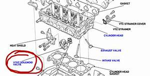 2000 Honda Odyssey Ignition Switch Wiring Furthermore Accord  2000  Free Engine Image For User