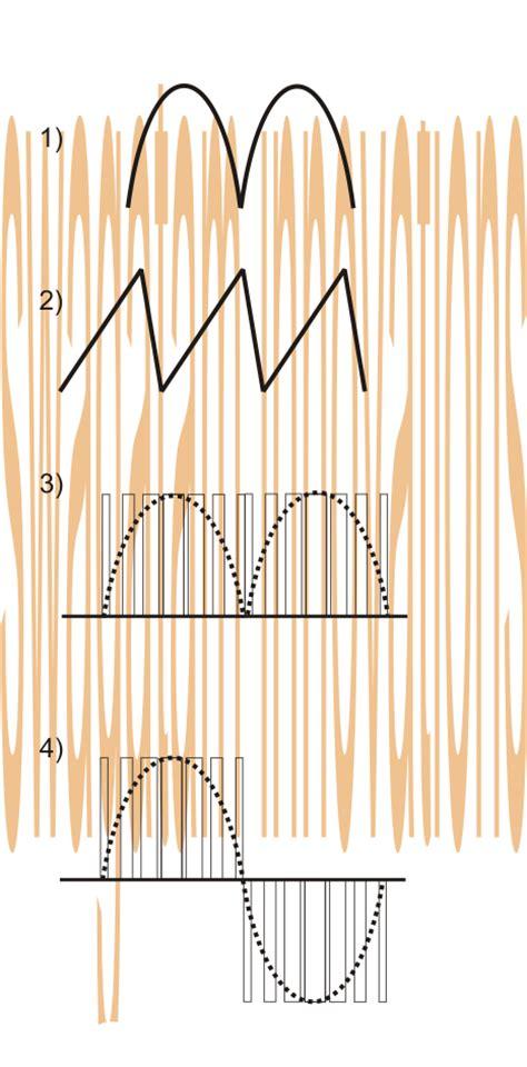 100va to 1000va grid tie inverter circuit